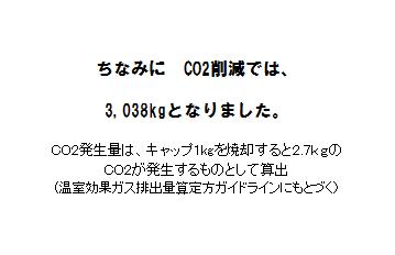 CO2換算